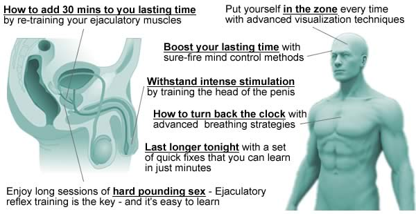How to Easily Last 20 Minutes or Longer in Bed - Nat